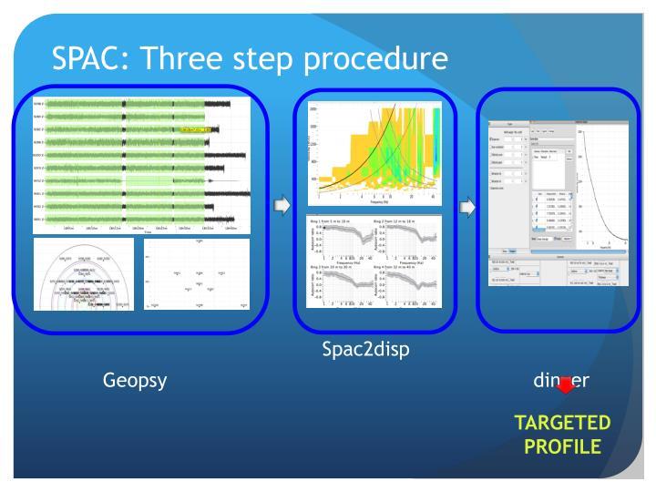 SPAC: Three step procedure