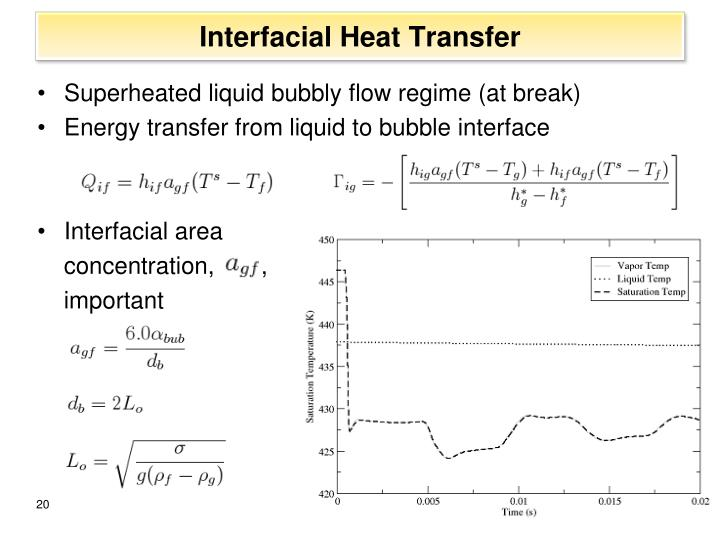 Interfacial Heat Transfer