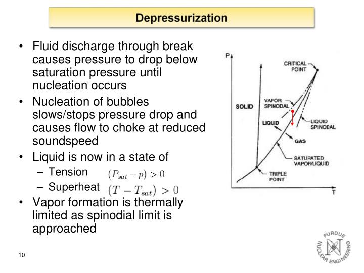Fluid discharge through break causes pressure to drop below saturation pressure until nucleation occurs