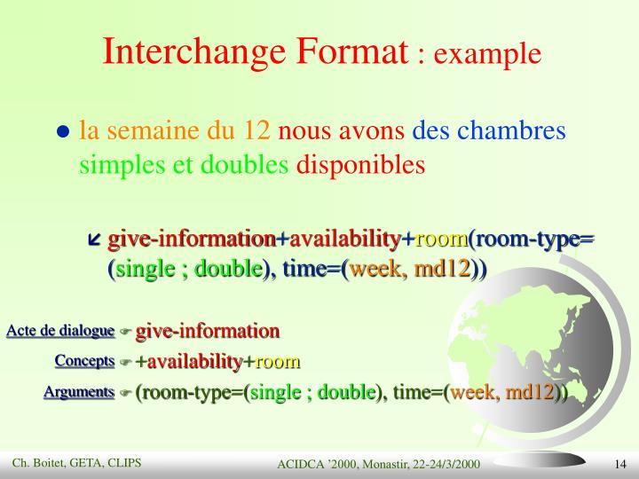 Interchange Format
