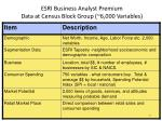 esri business analyst premium data at census block group 6 000 variables