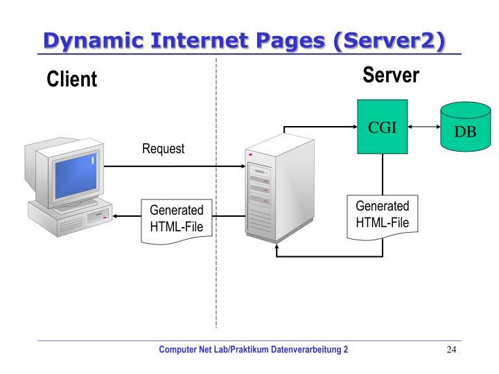 Dynamic Internet Pages (Server2)