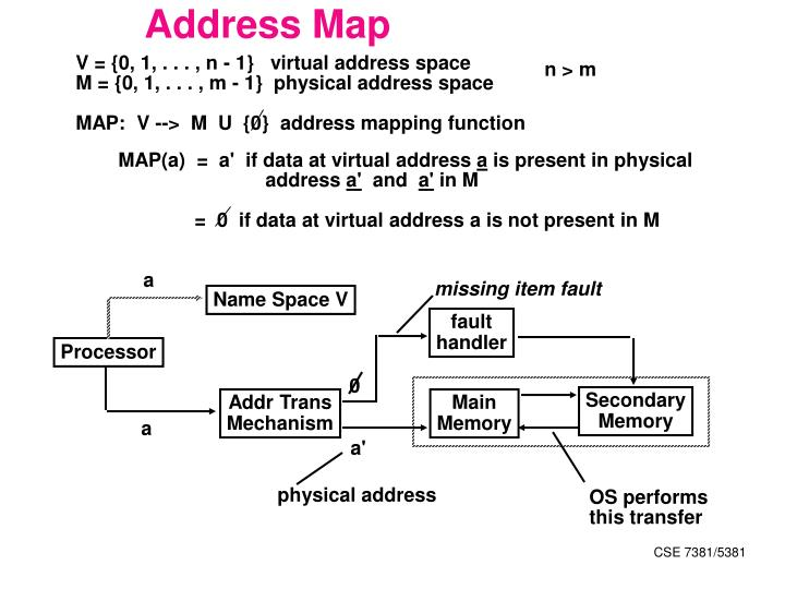 V = {0, 1, . . . , n - 1}   virtual address space