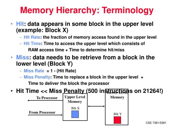 Memory Hierarchy: Terminology