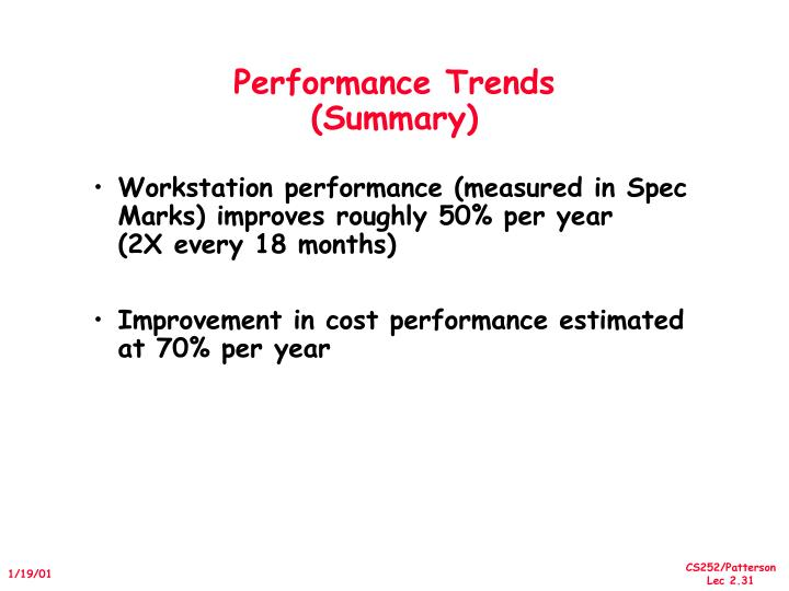 Performance Trends