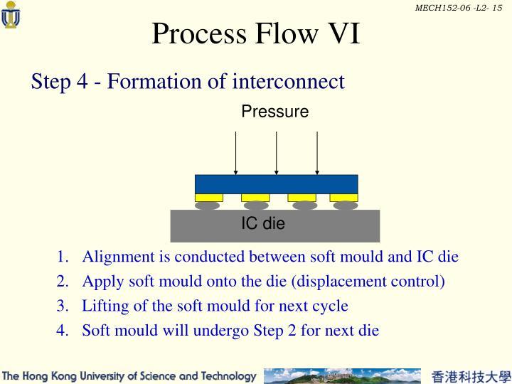 Process Flow VI
