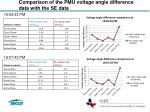 comparison of the pmu voltage angle difference data with the se data3