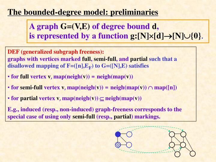 The bounded-degree model: preliminaries