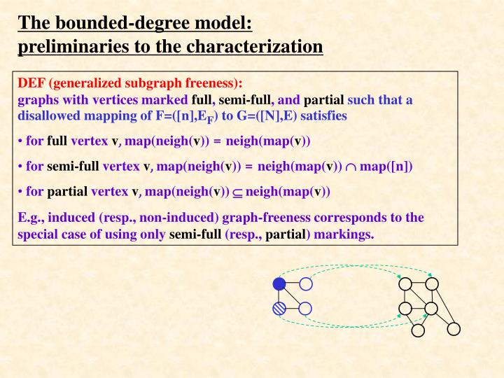 The bounded-degree model: