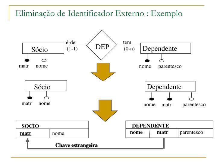 Eliminação de Identificador Externo : Exemplo