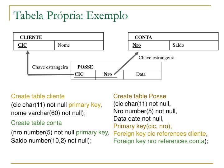 Tabela Própria: Exemplo