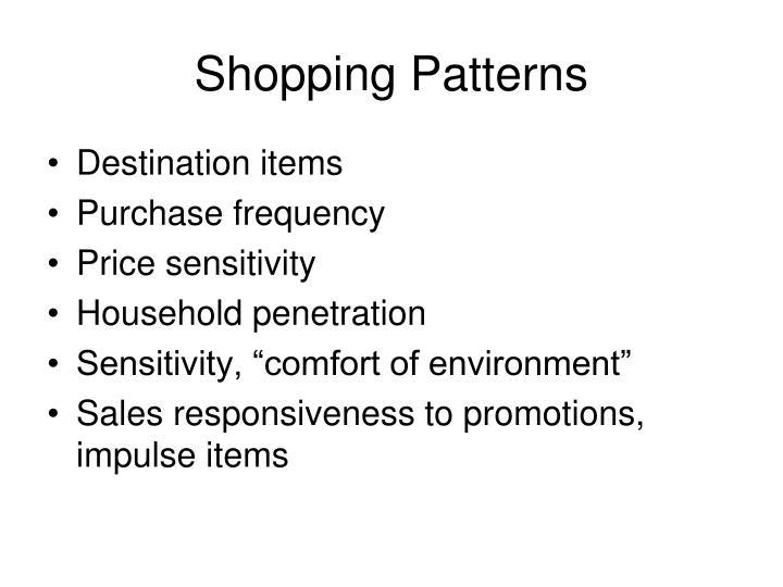 Shopping Patterns
