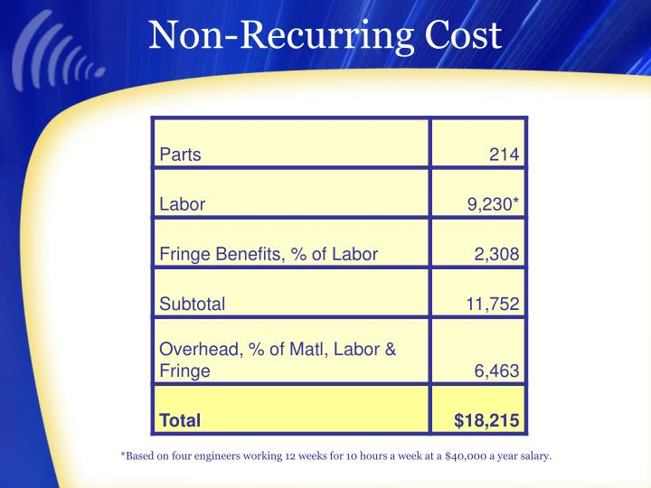 Non recurring cost
