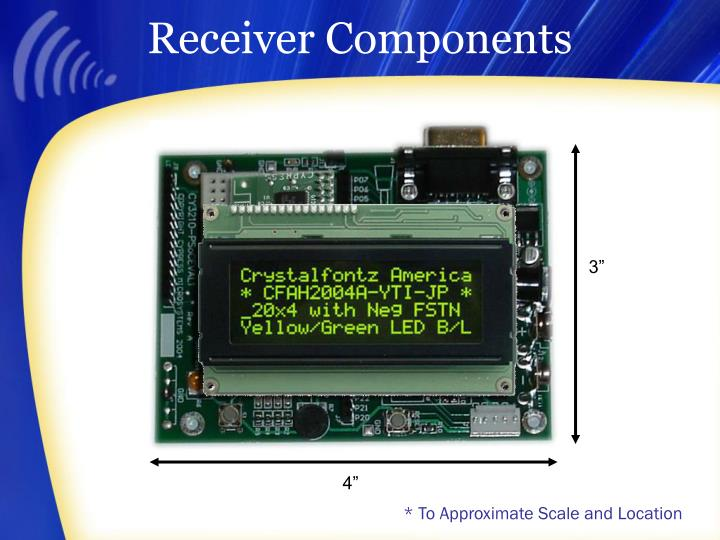 Receiver Components