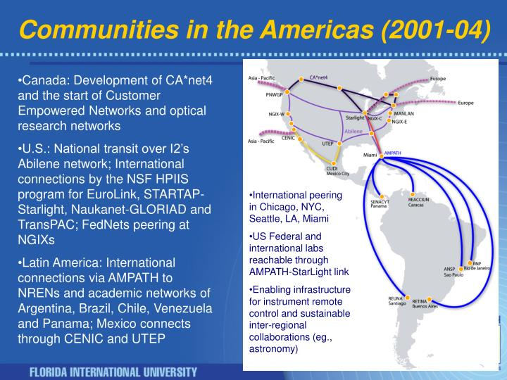 Communities in the americas 2001 04