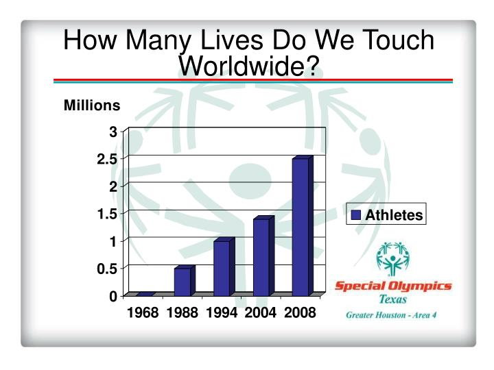How Many Lives Do We Touch Worldwide?