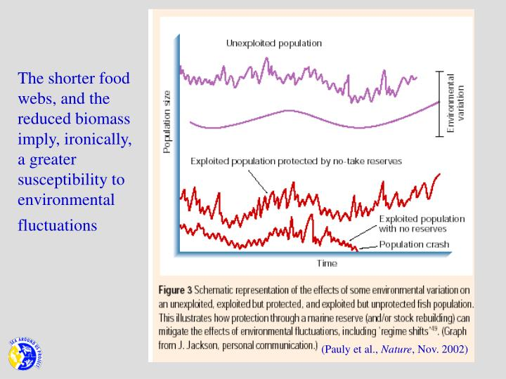 The shorter food webs, and the reduced biomass imply, ironically, a greater susceptibility to environmental fluctuations