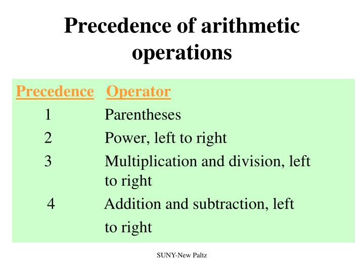 Precedence of arithmetic operations