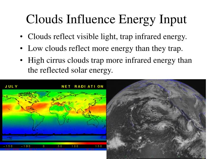 Clouds Influence Energy Input