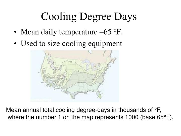 Cooling Degree Days