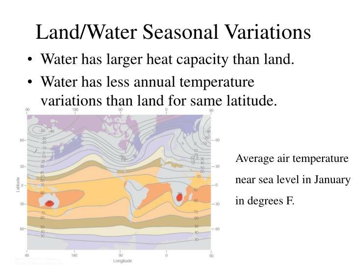 Land/Water Seasonal Variations