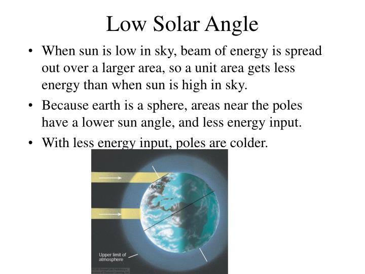 Low Solar Angle
