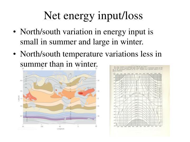 Net energy input/loss
