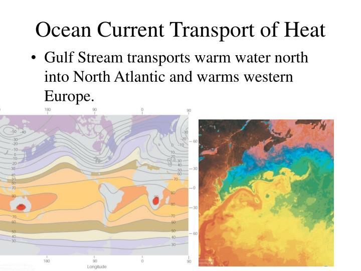 Ocean Current Transport of Heat