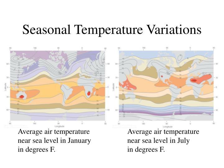 Average air temperature