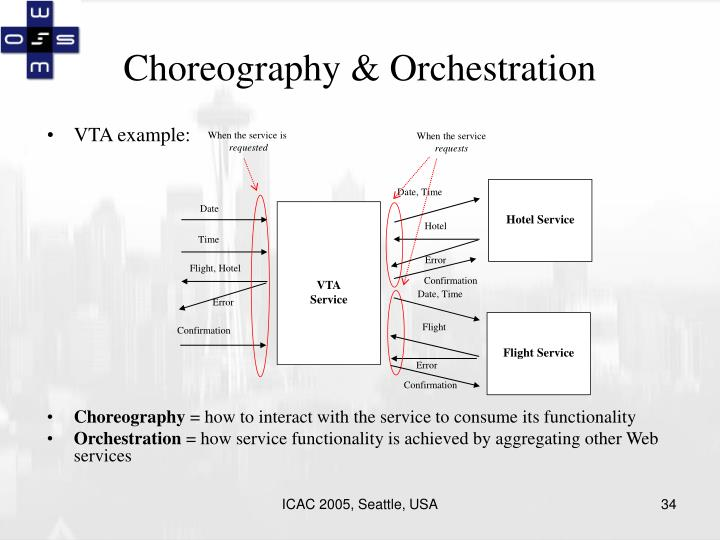 Choreography & Orchestration