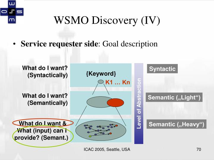 WSMO Discovery (IV)