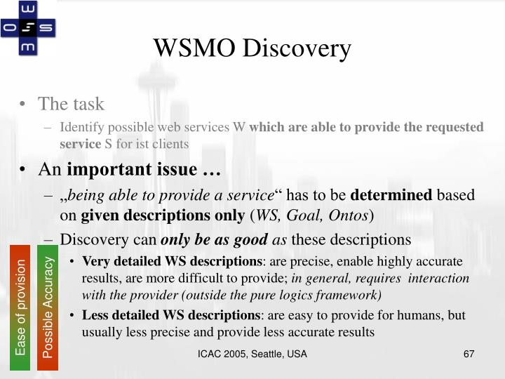 WSMO Discovery