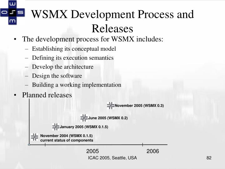 WSMX Development Process and Releases