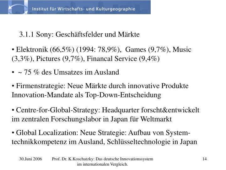 3.1.1 Sony: Geschäftsfelder und Märkte