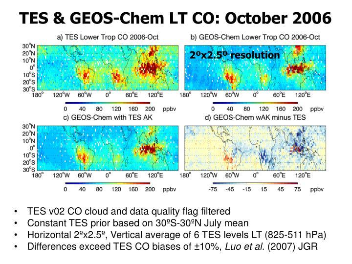 TES & GEOS-Chem LT CO: