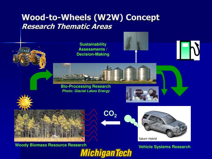 Wood-to-Wheels (W2W) Concept