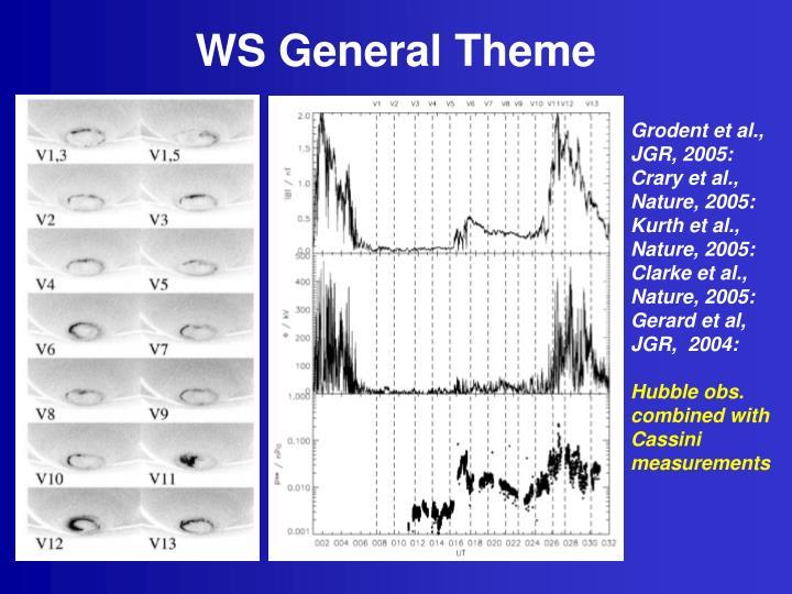WS General Theme