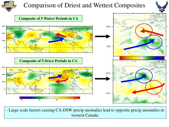 Comparison of Driest and Wettest Composites