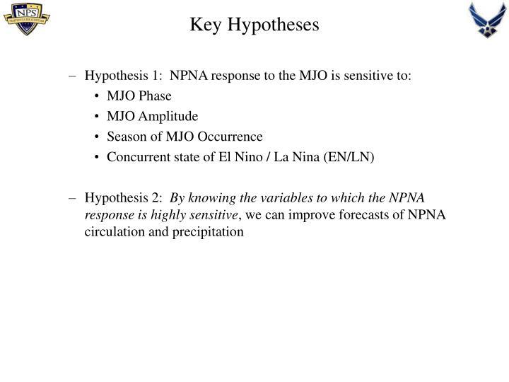 Key Hypotheses