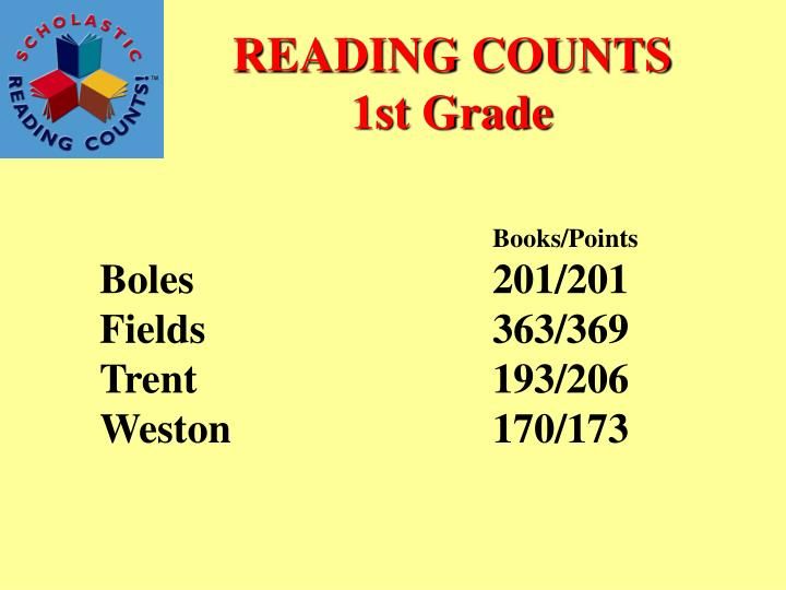 Reading counts 1st grade