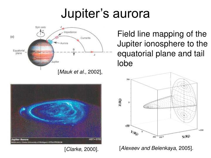 Jupiter s aurora