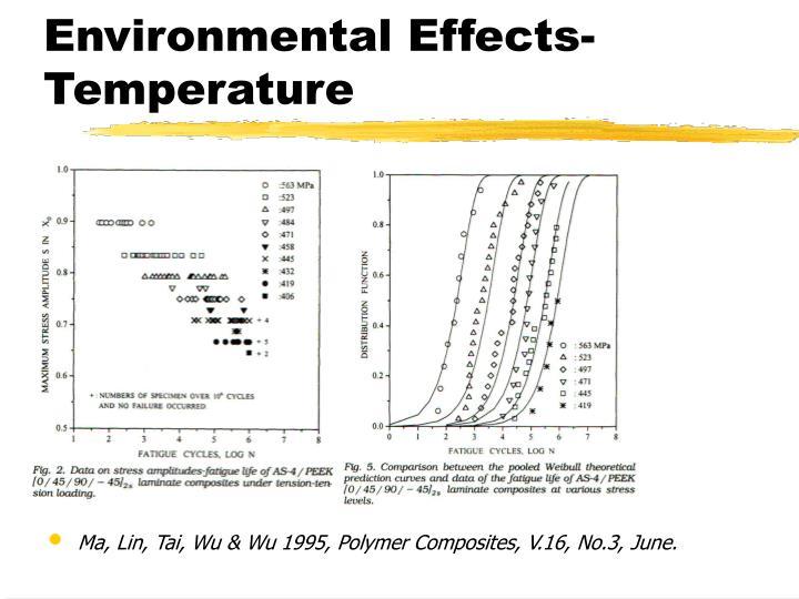 Environmental Effects-Temperature