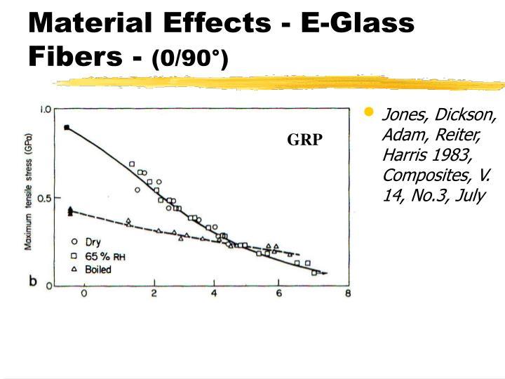 Material Effects - E-Glass Fibers -