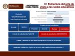 iv estructura del acta de visita a las sedes educativas