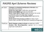rasrs april scheme reviews