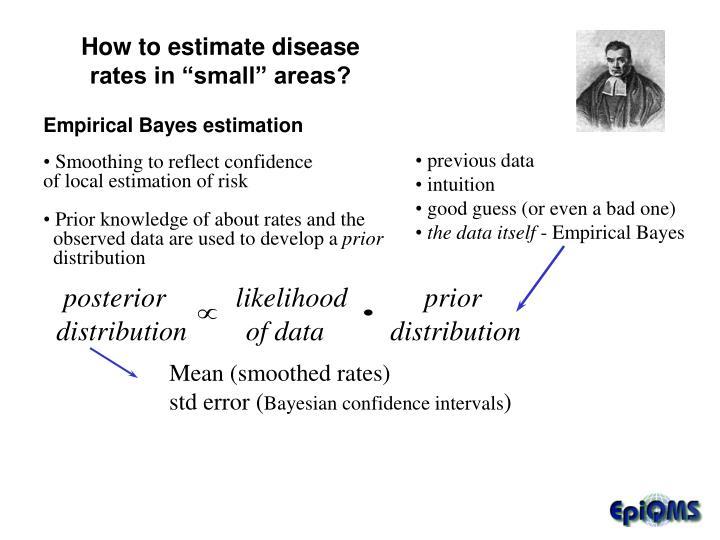Empirical Bayes estimation