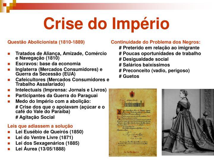 Questão Abolicionista (1810-1889)
