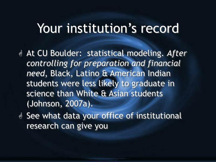 Your institution's record