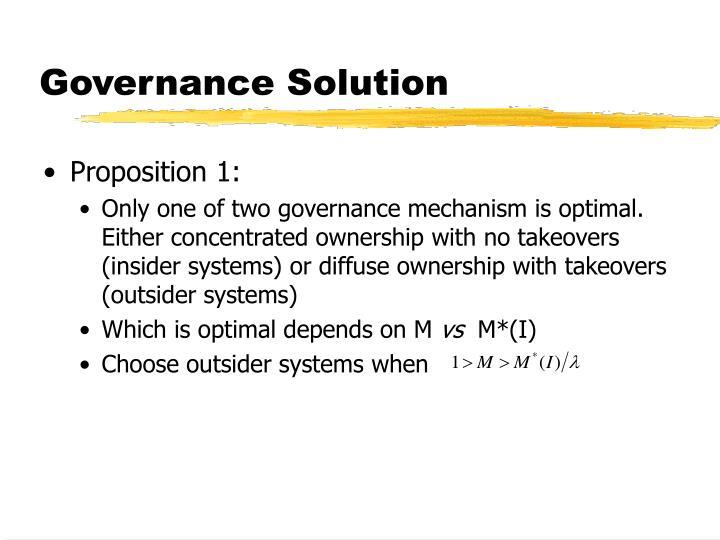 Governance Solution