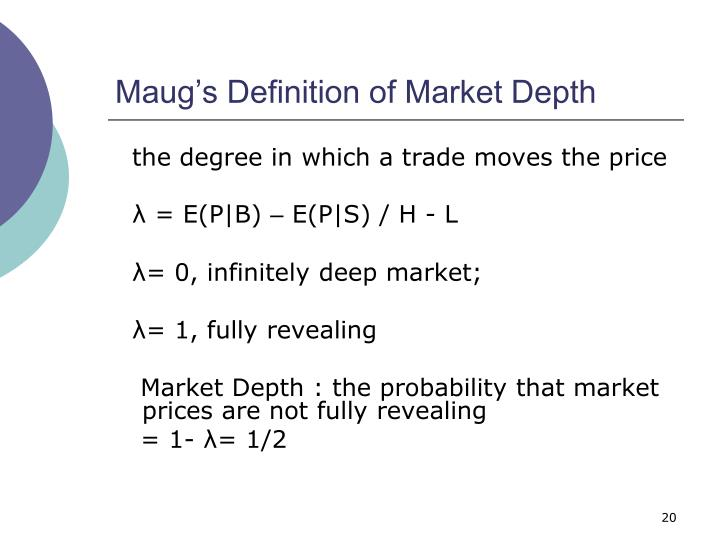 Maug's Definition of Market Depth